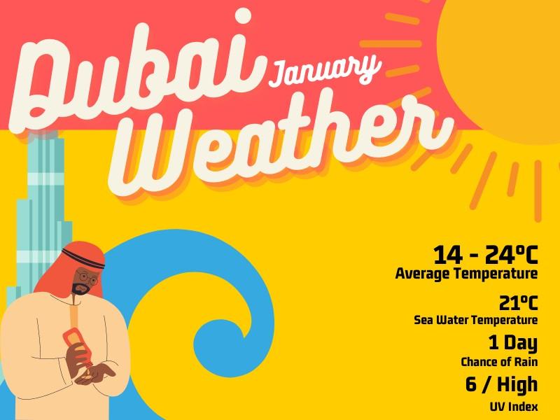 Dubai Weather in January