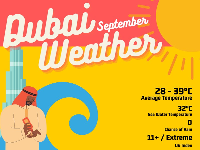 Dubai Weather in September